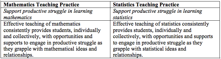 Re-Envisioning the Mathematics Teaching Practices as the Statistics