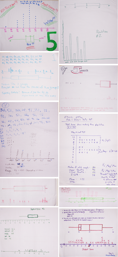 Figure 3 shows sample representative posters from prior implementations