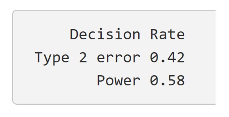 Figure 6: Power decision rates